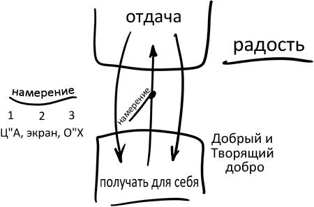 2013-01-30_rav_bs-maamar-le-sium-zohar_lesson_02