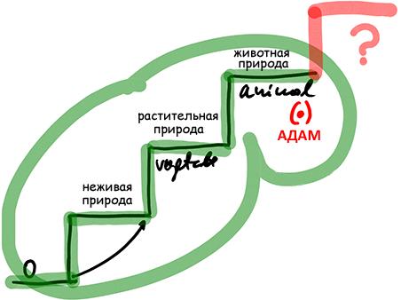 2013-02-03_rav_bs-maamar-le-sium-zohar_lesson_n3_01