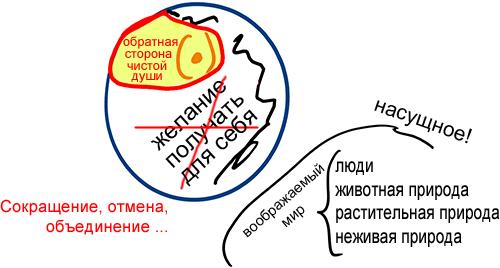 2013-02-03_rav_bs-maamar-le-sium-zohar_lesson_n3_07