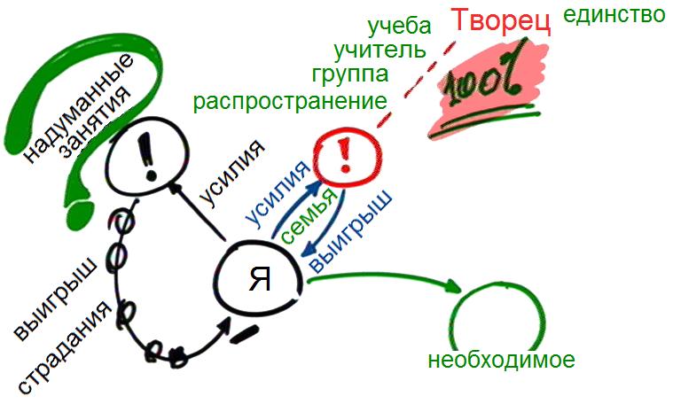 2013-02-04_rav_bs-igeret-47-1927-pg-142_lesson_pic11