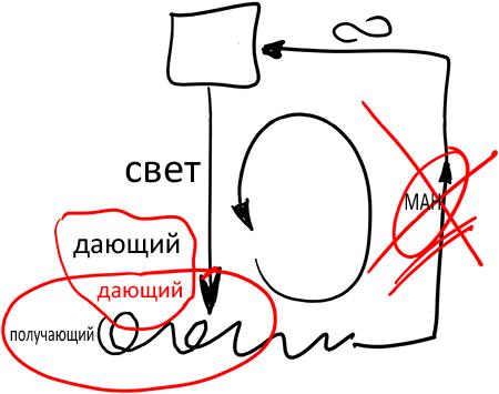 2013-02-14_rav_bs-maamar-le-sium-zohar_lesson_n12_01