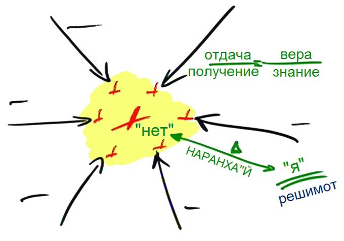 2013-02-17_rav_bs-igeret-27-1927-pg-091_lesson_pic-1