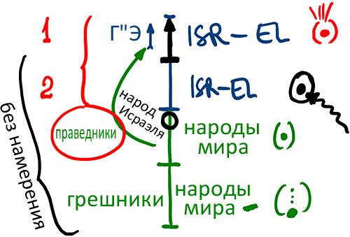 2013-02-22_rav_bs-shamati-037-purim_lesson_01