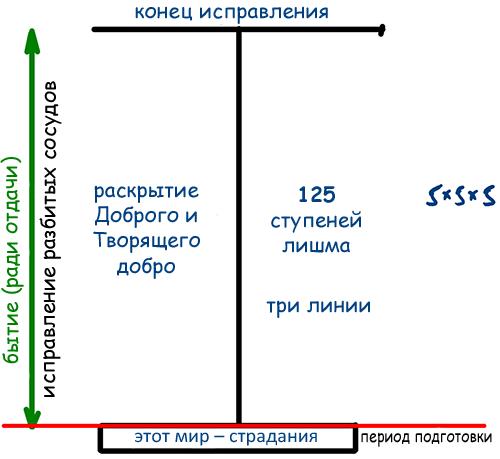 2013-03-12_rav_bs-akdama-zohar_lesson_n11_01