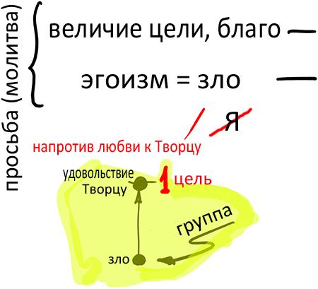 2013-03-13_rav_bs-akdama-zohar_lesson_n12_01