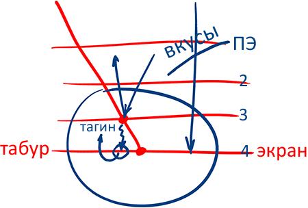 2013-03-14_rav_bs-akdama-zohar_lesson_n13_01