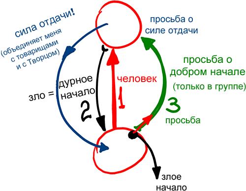 2013-03-15_rav_bs-ashalom_lesson_n11_01