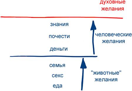 2013-03-17_rav_bs-akdama-zohar_lesson_n14_01