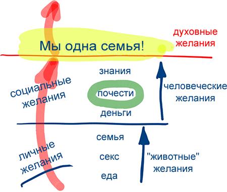 2013-03-17_rav_bs-akdama-zohar_lesson_n14_02