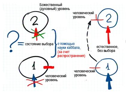 2013-03-19_rav_zohar-la-am-vaetchanan_lesson_n3_pic15