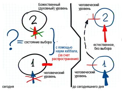 2013-03-19_rav_zohar-la-am-vaetchanan_lesson_n3_pic24