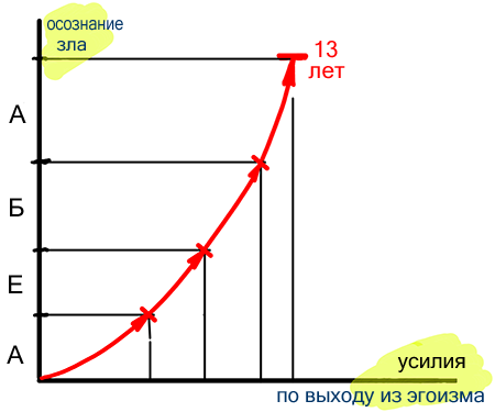 2013-03-20_rav_bs-akdama-zohar_lesson_n17_02