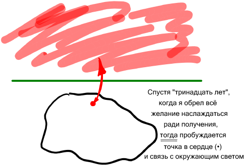 2013-03-20_rav_bs-akdama-zohar_lesson_n17_03