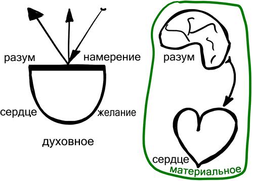 2013-03-21_rav_bs-akdama-zohar_lesson_n18_02
