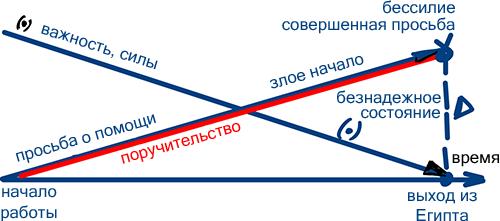 2013-03-31_rav_rb-1985-19-bo-el-paro-1_lesson_01