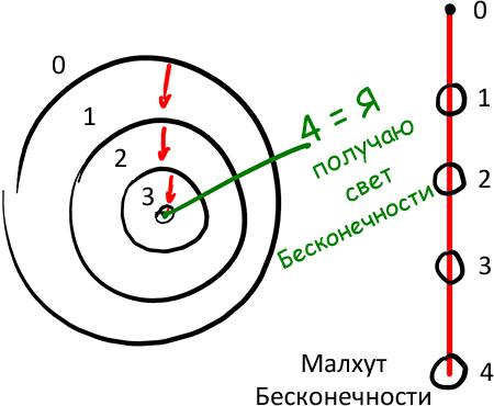 2013-04-12_rav_bs-tes-01_lesson_n10_01