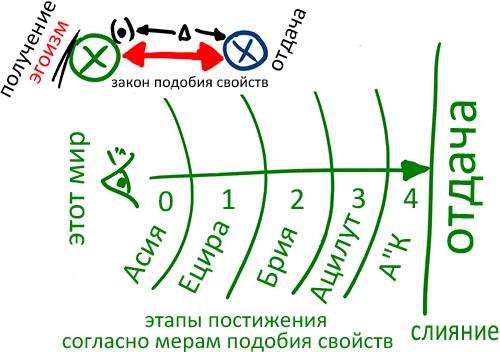 2013-04-14_rav_bs-akdama-zohar_lesson_n22_01