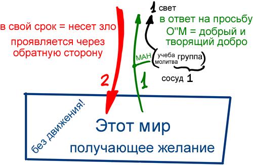 2013-04-15_rav_hauma-haisraelit_lesson_01
