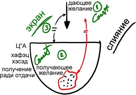 2013-04-15_rav_hauma-haisraelit_lesson_02