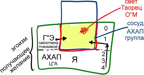 2013-04-17_rav_bs-akdama-zohar_lesson_n23_01