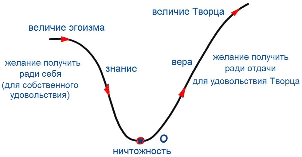 2013-05-01_rav_achana_lesson_pic01