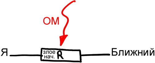 2013-05-01_rav_bs-aravut_lesson_n6_01