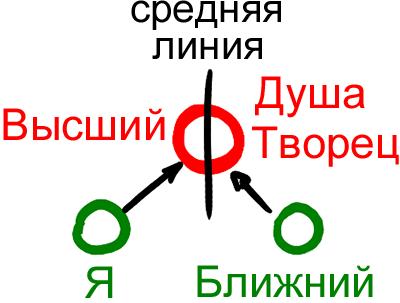 2013-05-01_rav_bs-aravut_lesson_n6_04