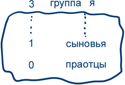 2013-05-07_rav_bs-aravut_lesson_n10_02