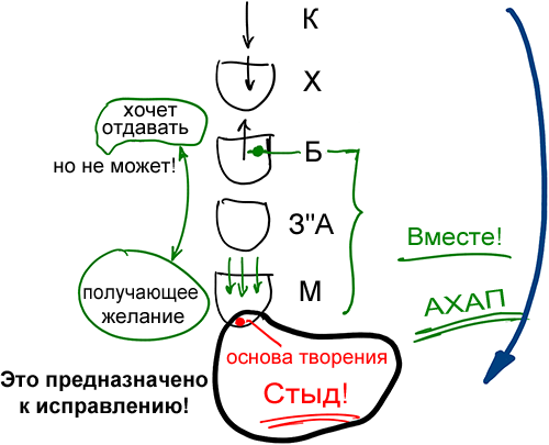 2013-05-07_rav_zohar-la-am-hakdama_lesson_n8_01