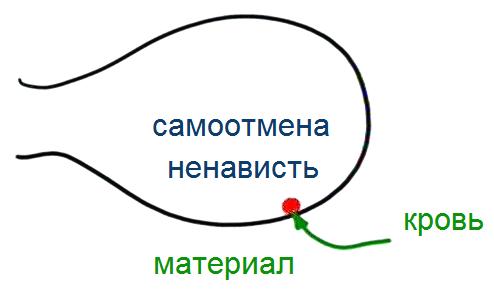 2013-05-24_rav_rb-1984-07-lefi-ma_lesson_pic11