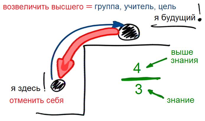 2013-06-03_hrav_rb-1986-21-lemala-mi-daat_lesson_n2_pic11