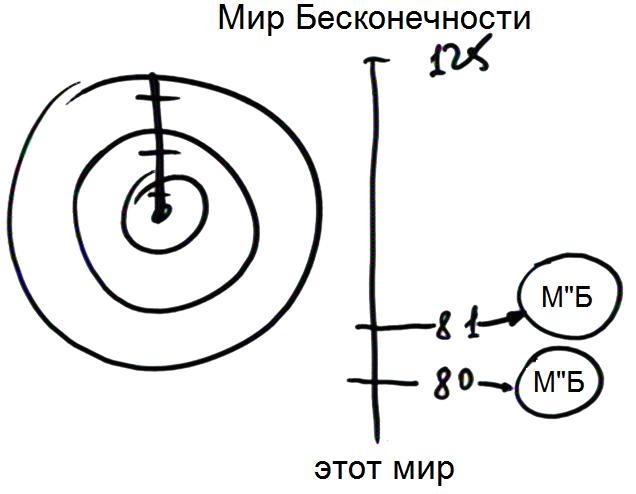 2013-06-04_rav_bs-tes-10_lesson_n51_pic19