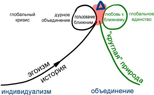 2013-06-06_rav_bs-ahavat-ashem_lesson_n8_01