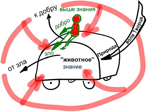 2013-07-07_rus_rav_achana-le-kenes_lesson_n4_-part-1