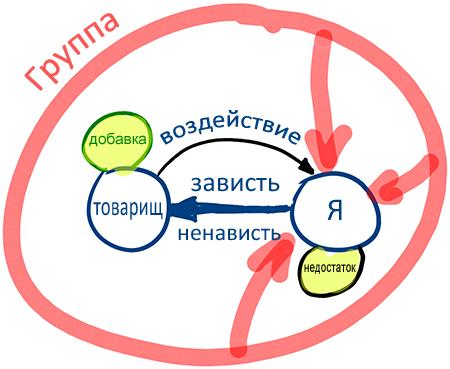 2013-07-07_rus_rav_achana-le-kenes_lesson_n4_02