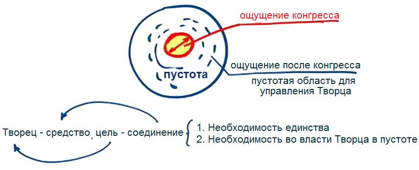 2013-07-19_rav_achana_lesson_pic03