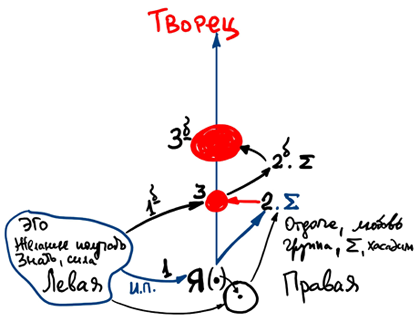 2013-07-21_rav_bs-shamati-059-mate-ve-nachash_lesson_01
