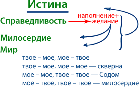 2013-07-22_rav_bs-shalom-ba-olam_lesson_n3_01
