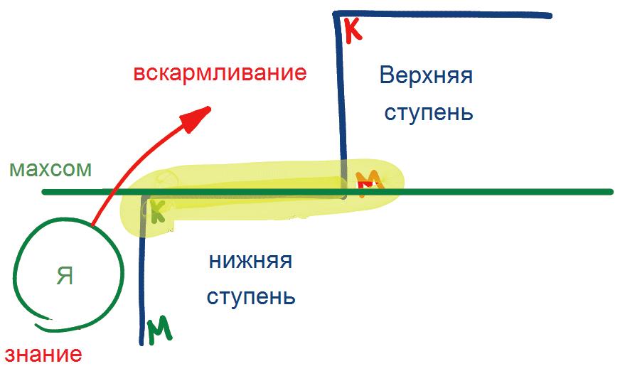 2013-07-30_rav_bs-shamati-148-mar-ve-matok_lesson_pic3