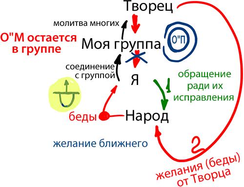 2013-08-13_rav_bs-galut-ve-geula_lesson_01
