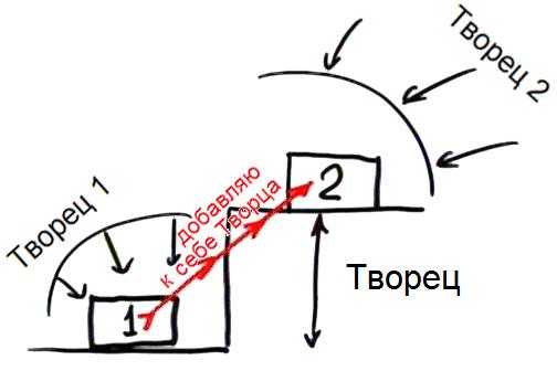 2013-08-20_rav_bs-sod-ibur-leida_lesson_pic10
