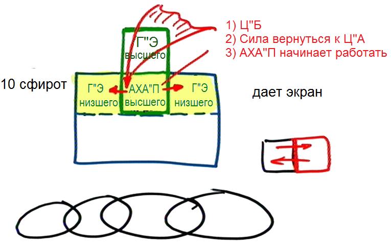 2013-09-08_rav_bs-tes-09_lesson_pic52