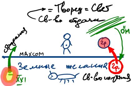 2013-11-01_rav_lesson_congress_n3_01