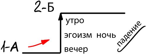 2013-11-06_rav_bs-shamati-026-atid-shel-adam_lesson_01