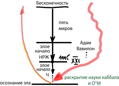 2013-11-14_rav_bs-kabbala-ve-mahuta_lesson_01