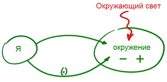 2013-11-15_rav_bs-shamati-064-mitoch-she-lo-lishma_lesson_pic42