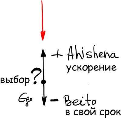 2013-11-16_rav_lesson_congress_n1_08