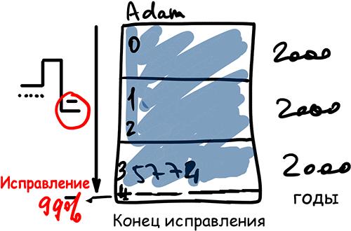 2013-11-16_rav_lesson_congress_n1_12
