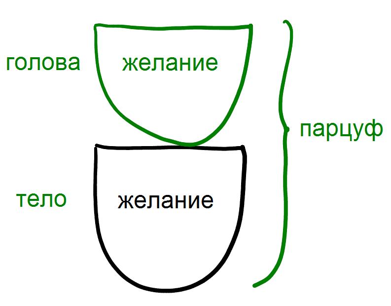 2013-11-16_rav_lesson_congress_n2_pic02