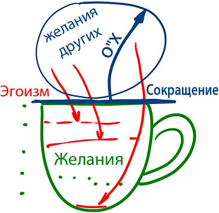 2013-11-16_rav_lesson_congress_n3_03